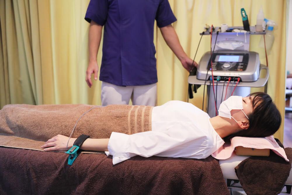 慢性腰痛(腰椎分離症、すべり症、椎間板ヘルニア、脊柱管狭窄症)の治療